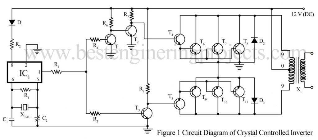 circuit diagram of crystal controlled inverter