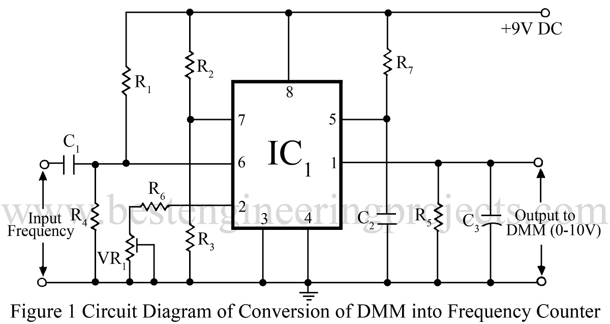 Frequency Counter Using Digital MultiMeter - Engineering Projects