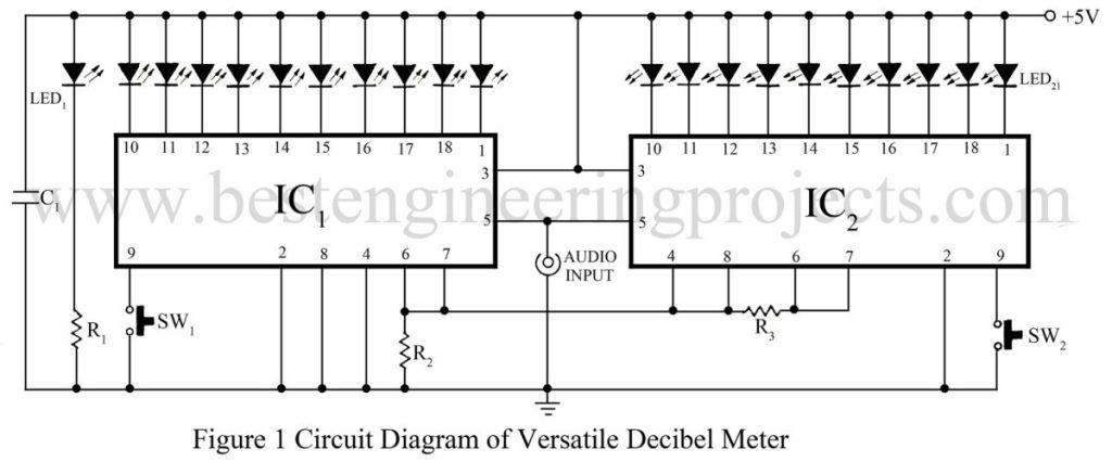 a versatile decibel meter