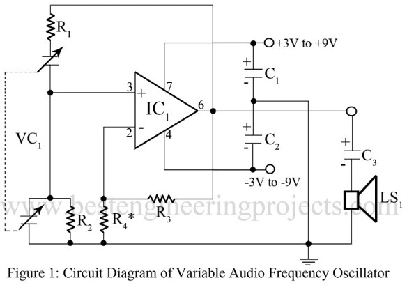 a variable audio frequency oscillator