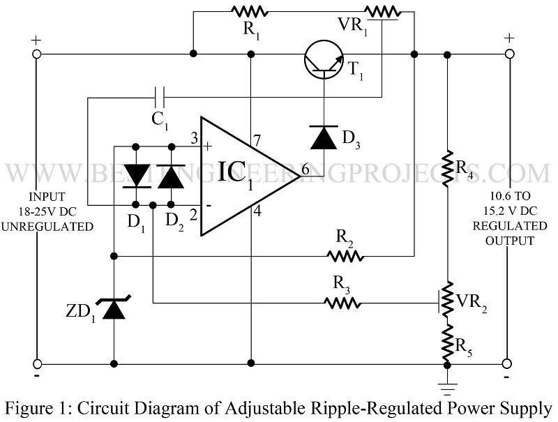 adjustable ripple regulated power supply
