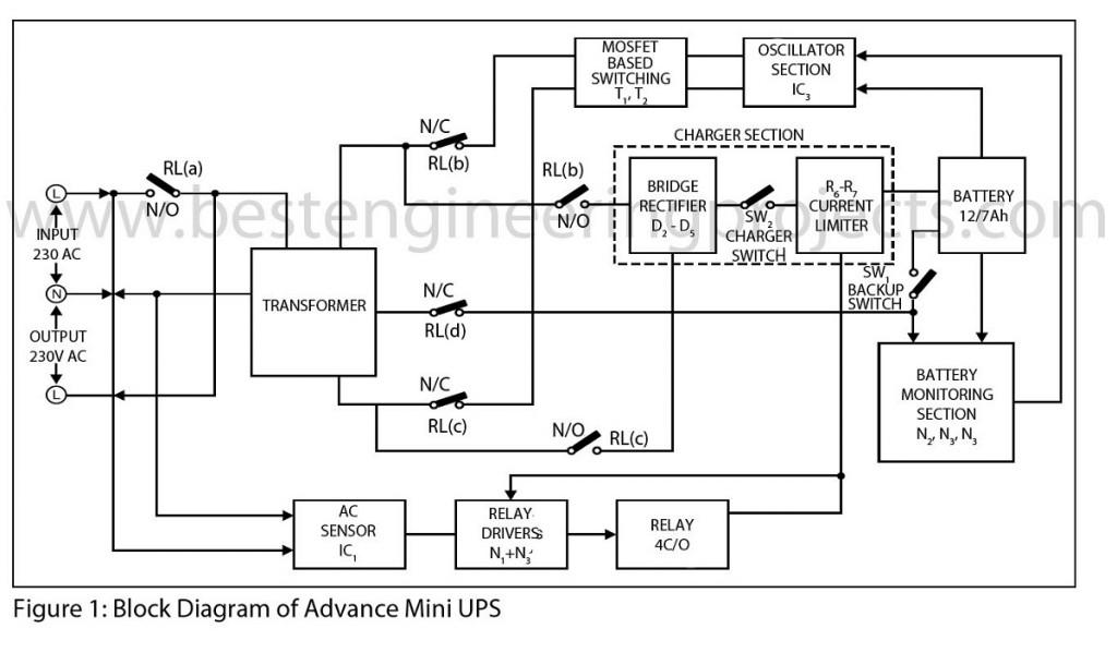 circuit diagram of small ups