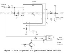 circuit diagram of pll generation of pwm and ppm