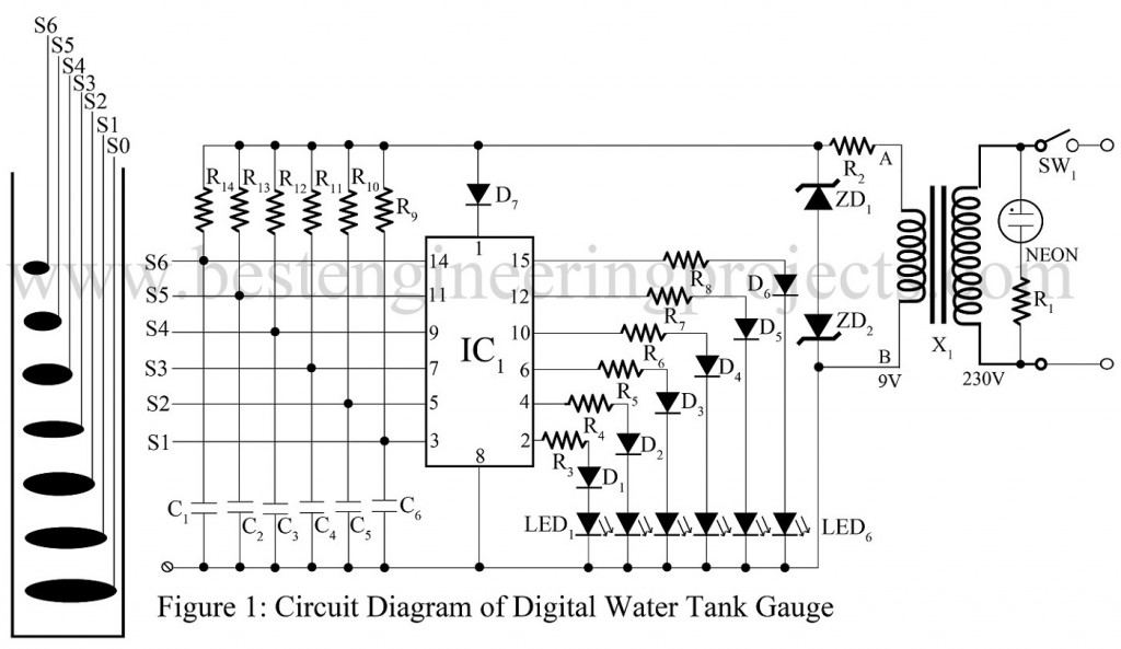 description of electrolysis proof water water level indicator circuit