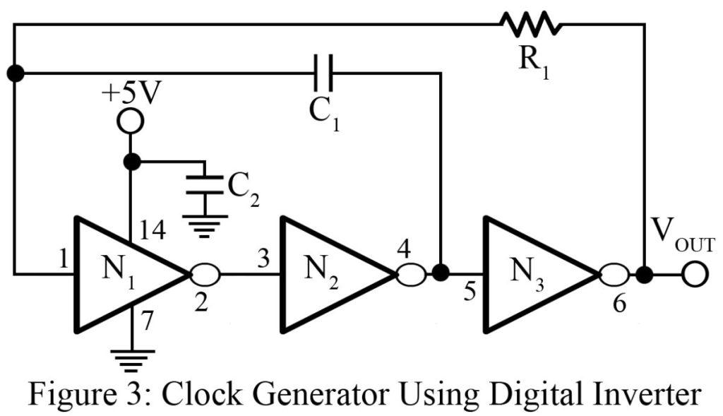 clock generator using digital inverter