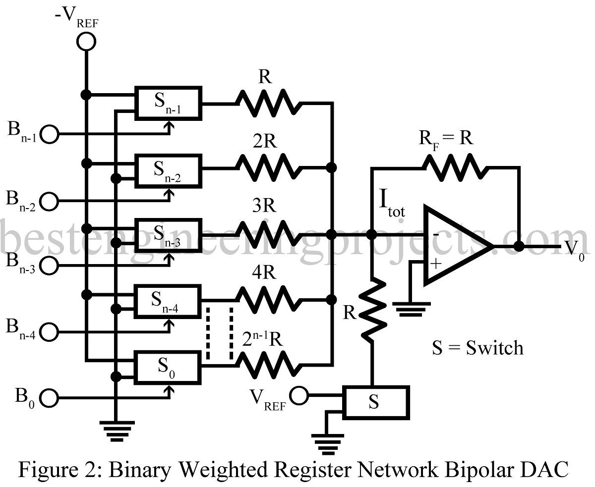 digital to analog converter circuit