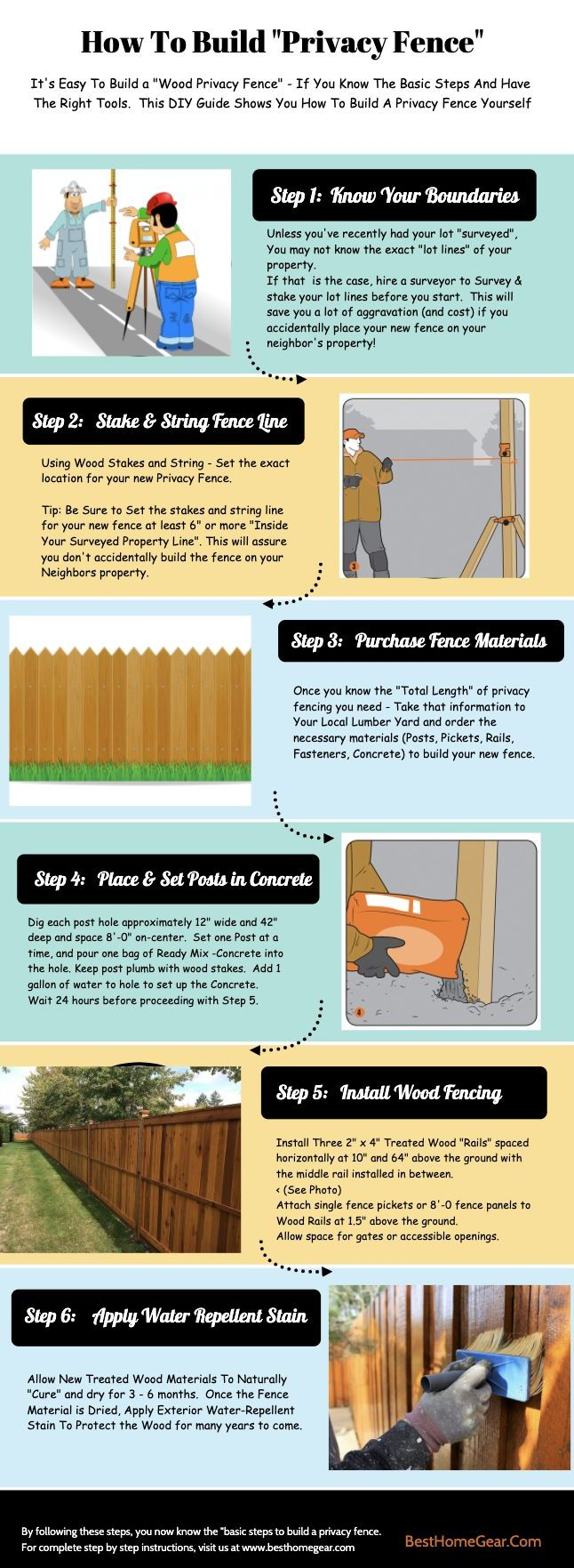 Cheapest Way To Build A Wood Privacy Fence Diy Guide For 2021