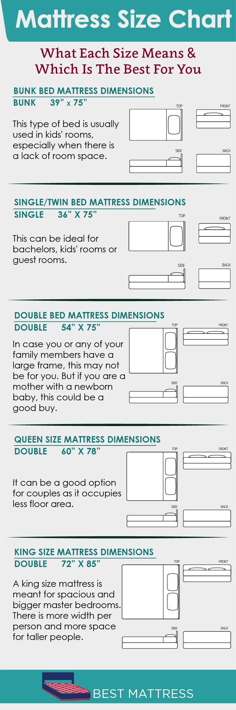 Single Mattress Length Mattress Size Chart Single Double King Or Queen What Do They