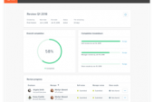 15Five Launches Best-Self Review: New Forward-looking Employee…