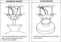 Best Hugger & Flush Mount Ceiling Fan For Low Ceiling Rooms