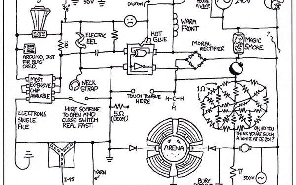 make guitar wiring basics