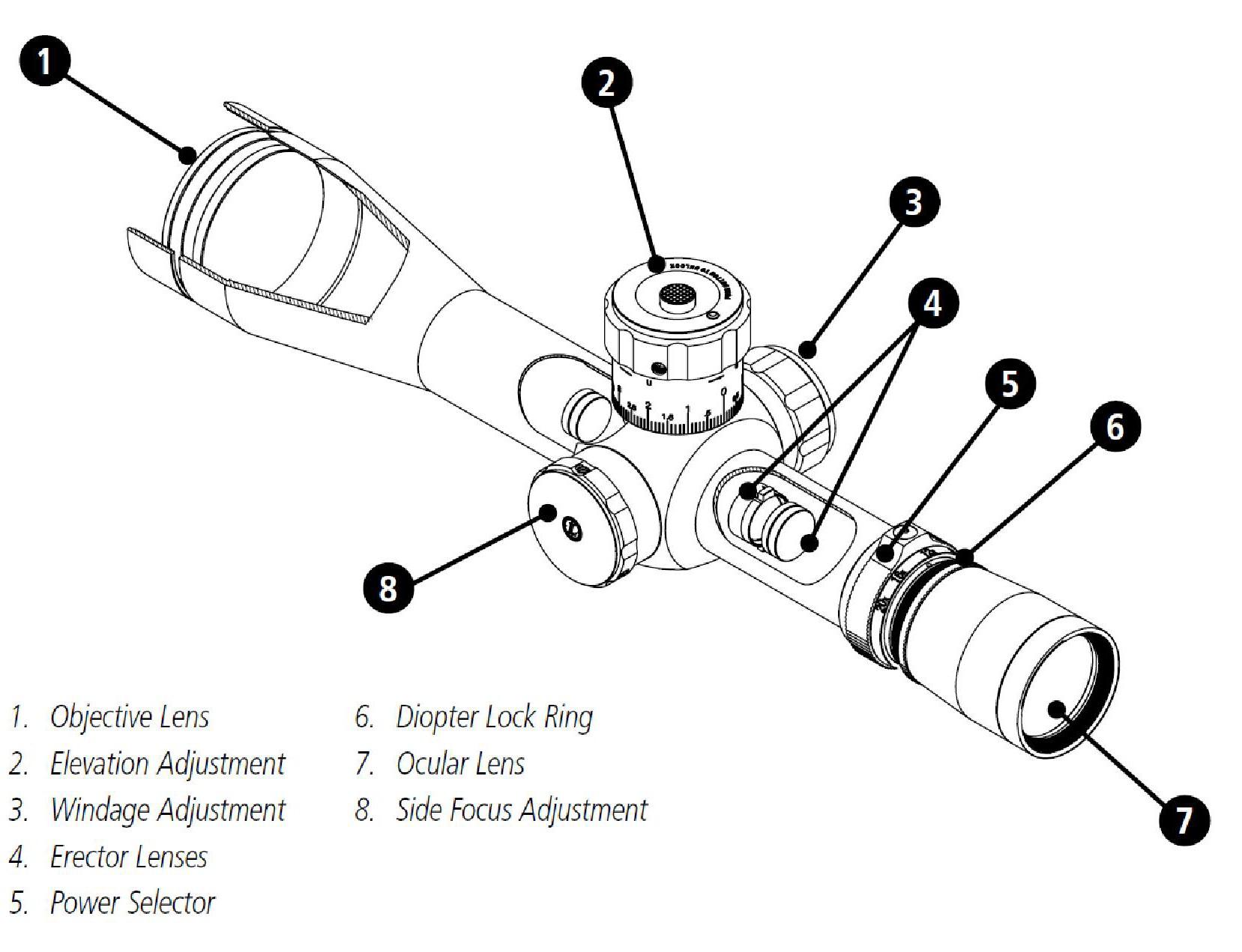 bushnell rifle scope parts diagram