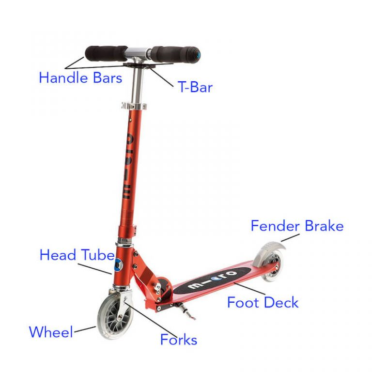 Scooter Deck Diagram Index listing of wiring diagrams