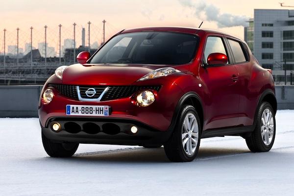 Nissan Juke UK January 2013