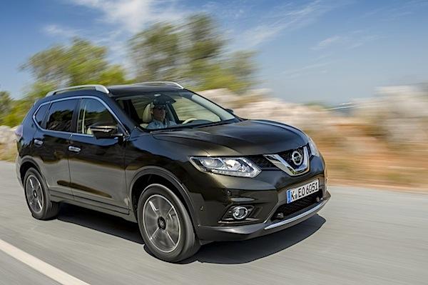 Nissan X-Trail Cyprus June 2015