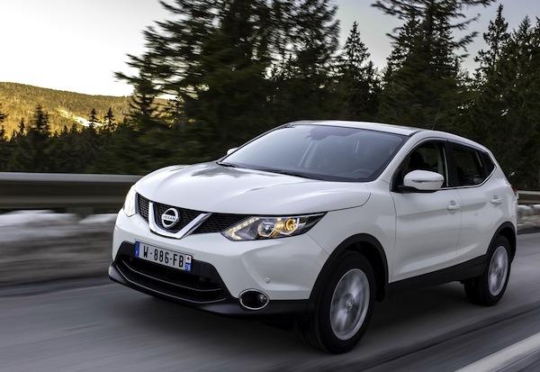 Nissan Qashqai Estonia February 2015. Picture courtesy of largus.fr