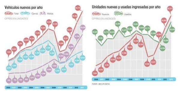 El Salvador market. Picture courtesy eleconomista.net