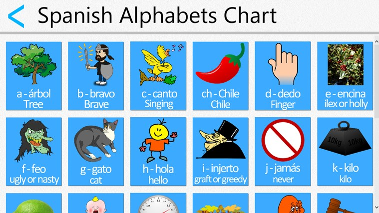 Learn Spanish for Beginners for Windows 8 and 81 - spanish alphabet chart
