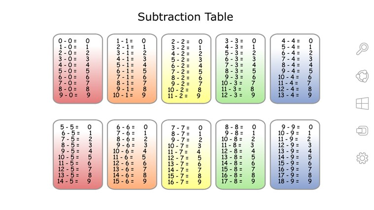 One page Subtraction Table for Windows 8 and 81 - subtraction table