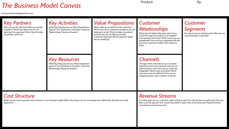 The Business Model Canvas for Windows 8 and 81