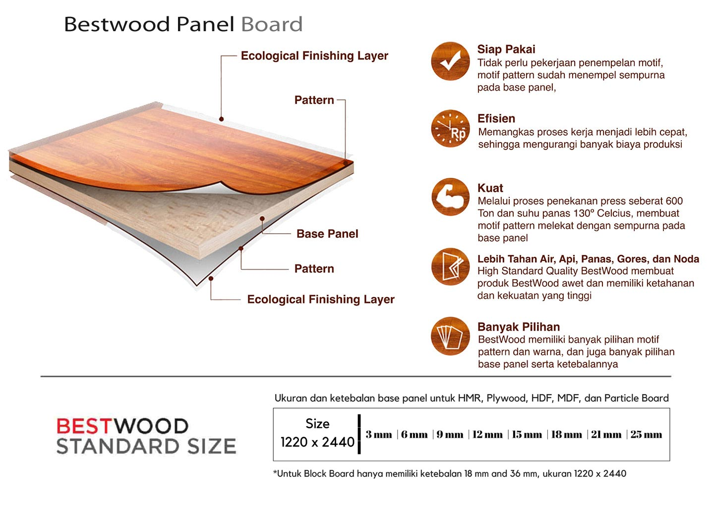 Ukuran Blockboard Bestwood Specification Bestwood