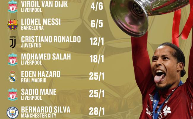 Virgil Van Dijk Is Now Odds On Favourite To Win The 2019