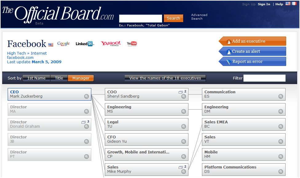 TheOfficialBoard Launches With Wiki Org Charts For 20,000 Companies