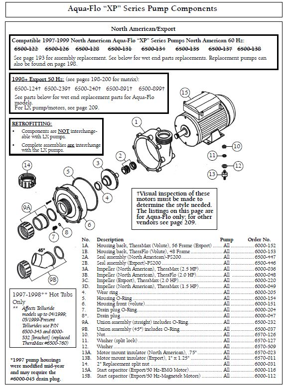 Jacuzzi Pool Pump Parts Diagram Sundance Spa Theramax Pump Housing Back Volute | The Spa Works