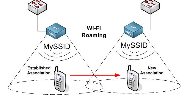 Enterprise-class Wi-Fi for the SMB 15 best practices from the field