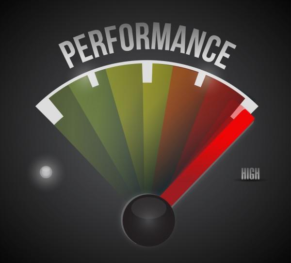 windows 10 performance measurement