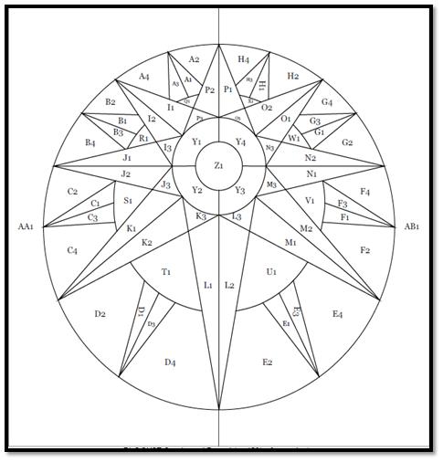 block diagram template year 2