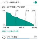 【スマホ バッテリー持ちテスト】ulefone Power ライトな使い方で64時間使用可能♪