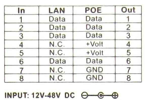 poe cat6 wiring diagram poe diy wiring diagrams cat 5 wiring diagram poe nilza net