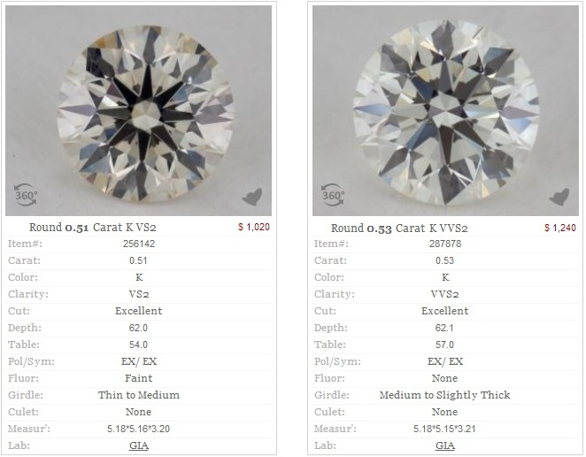 Side By Side Diamond Color Comparisons (With Detailed Photos)