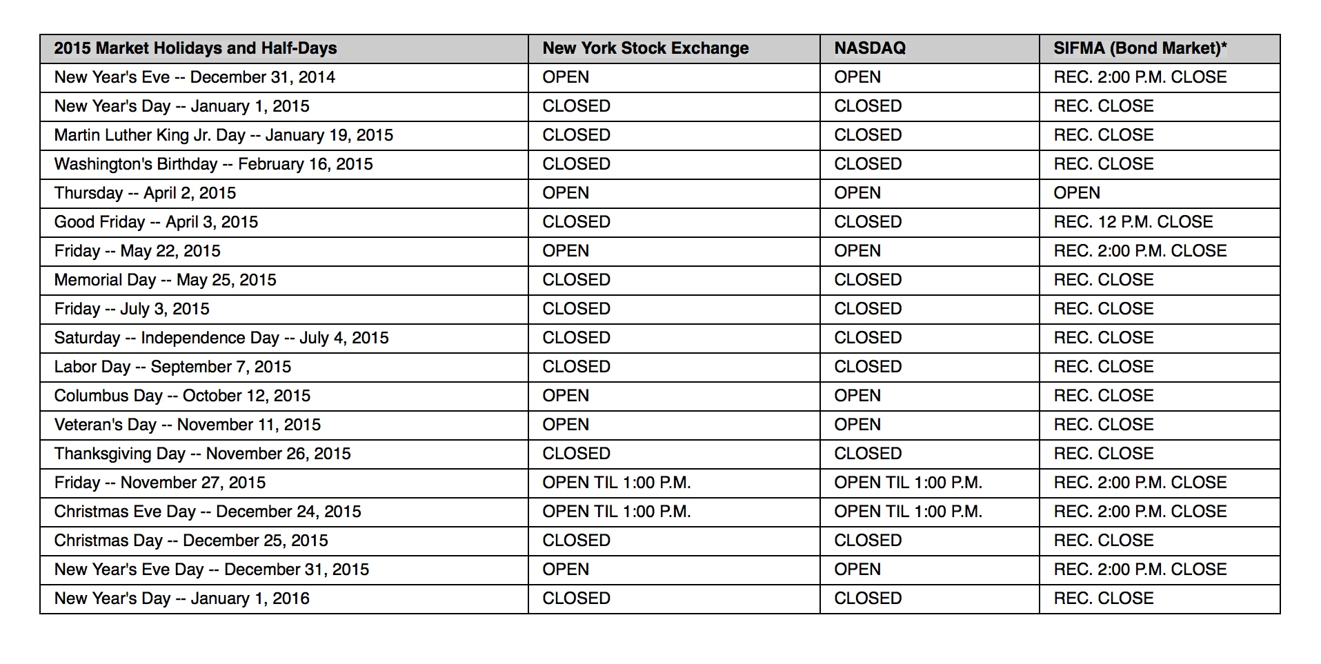Stock Markets Open Time Stock Market Schedule Today Boviroku Web Fc2