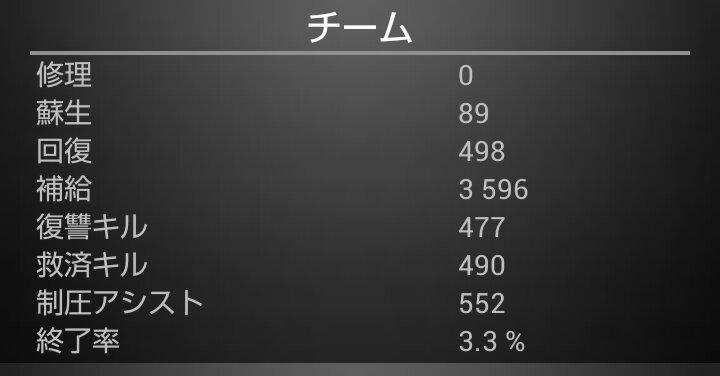 BF4-戦績3