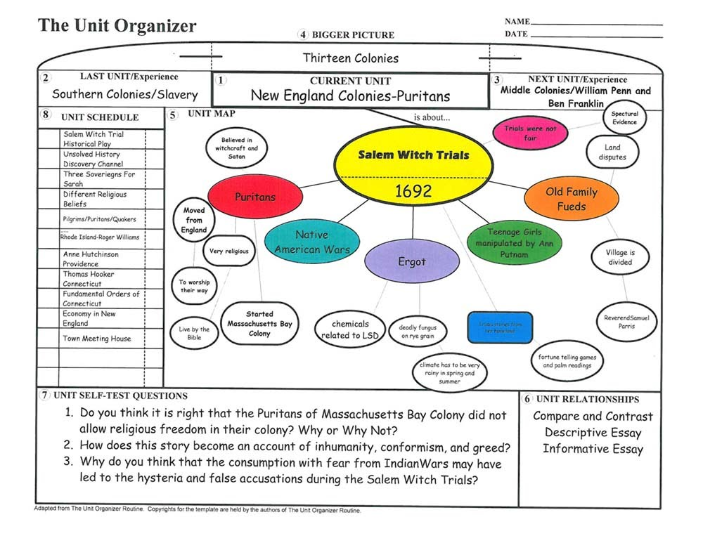 The New England Colonies - US  World History5th  6th Grade - unit organizer routine template