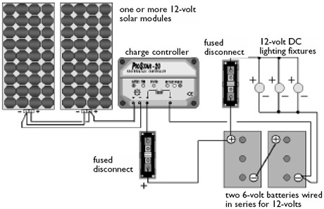 12 Volt Solar Wiring Diagram Wiring Diagram 2019