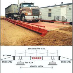 pit-less-weighbridge