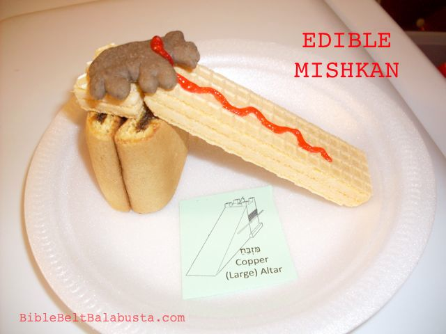 Edible Mishkan Build (and Eat) Me a Tabernacle Bible Belt Balabusta - how to make a cover page