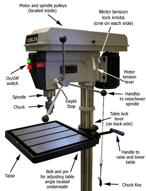 common features that can be observed in any drill press