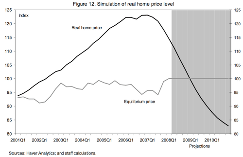 Home_price_simulations