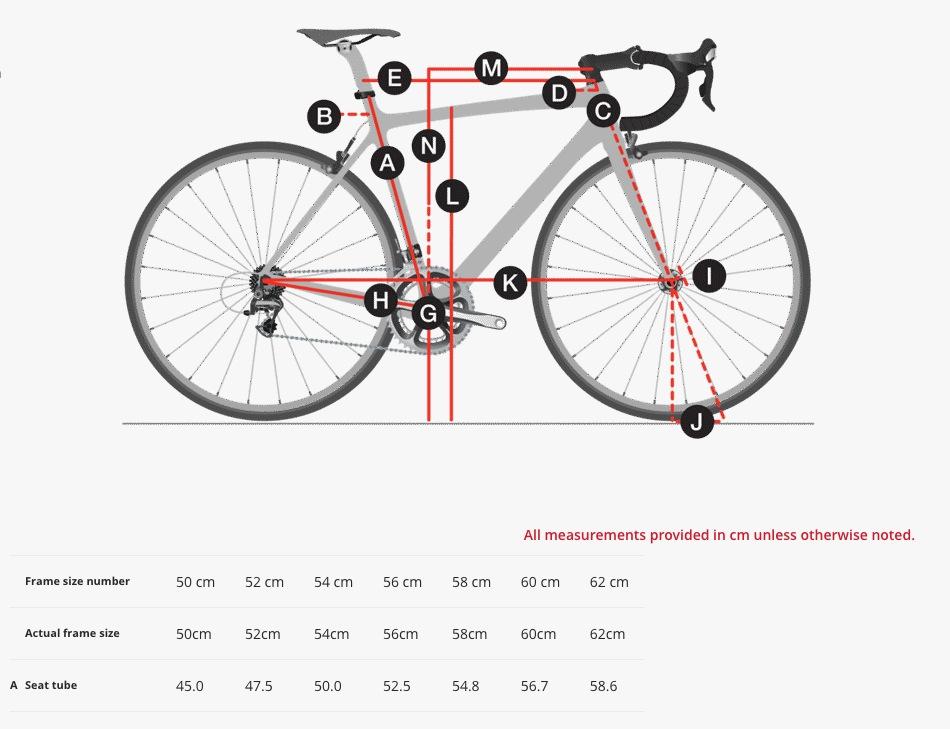 Trek\u0027s Sizing is a \u201cSay What?\u201d, and is IsoSpeed Suspension? - Bike
