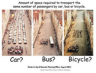 Car, Bus, or Bicycle? Poster from a German campaign comparing how much street space each form of transportation requires to move the same number of people.
