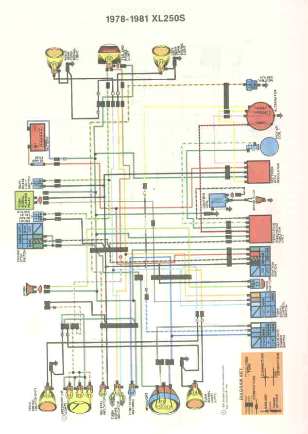Honda Xr200 Wiring Diagram - Wiring Diagram Online