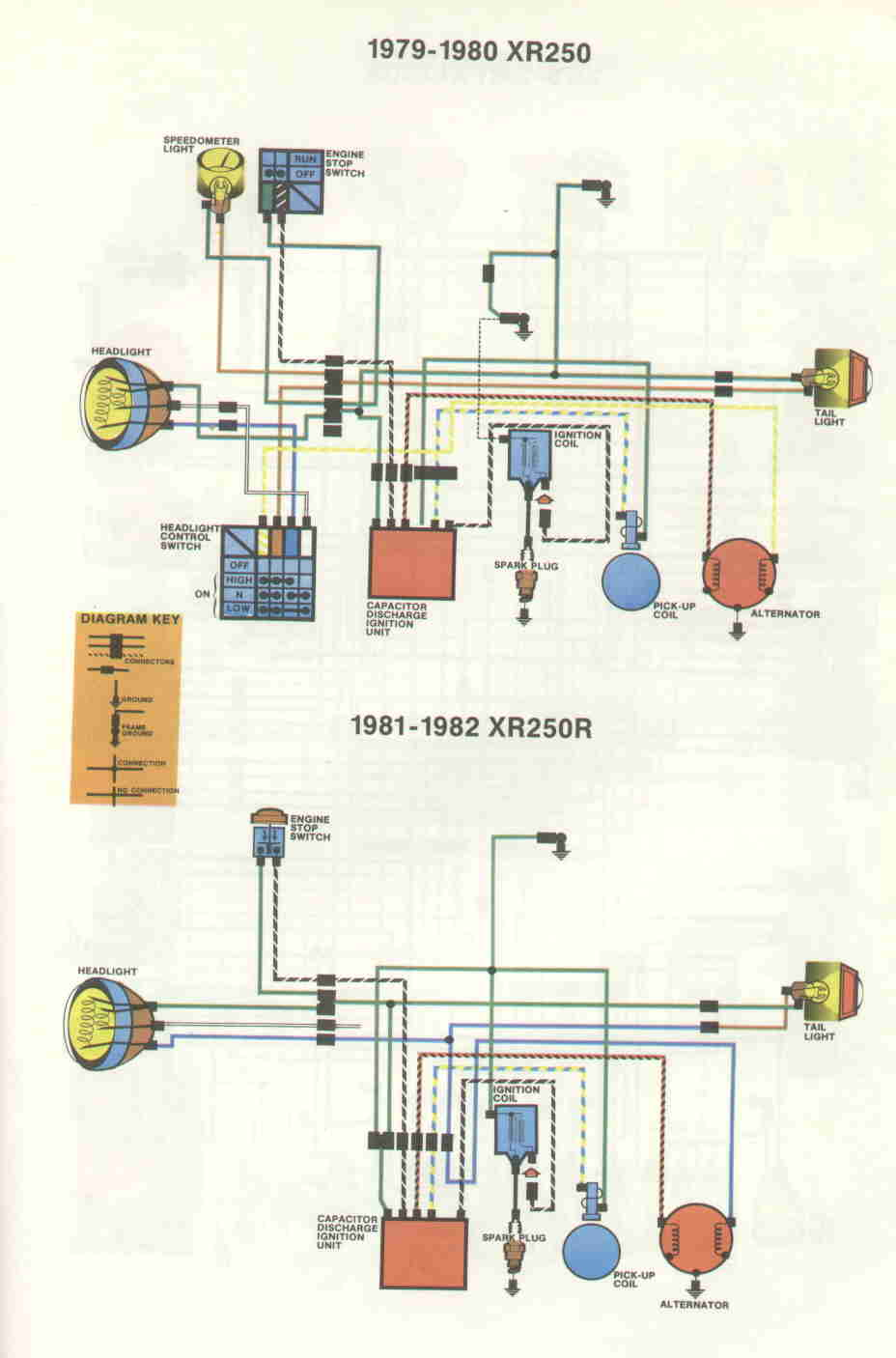 honda xr 250 wiring diagram circuit