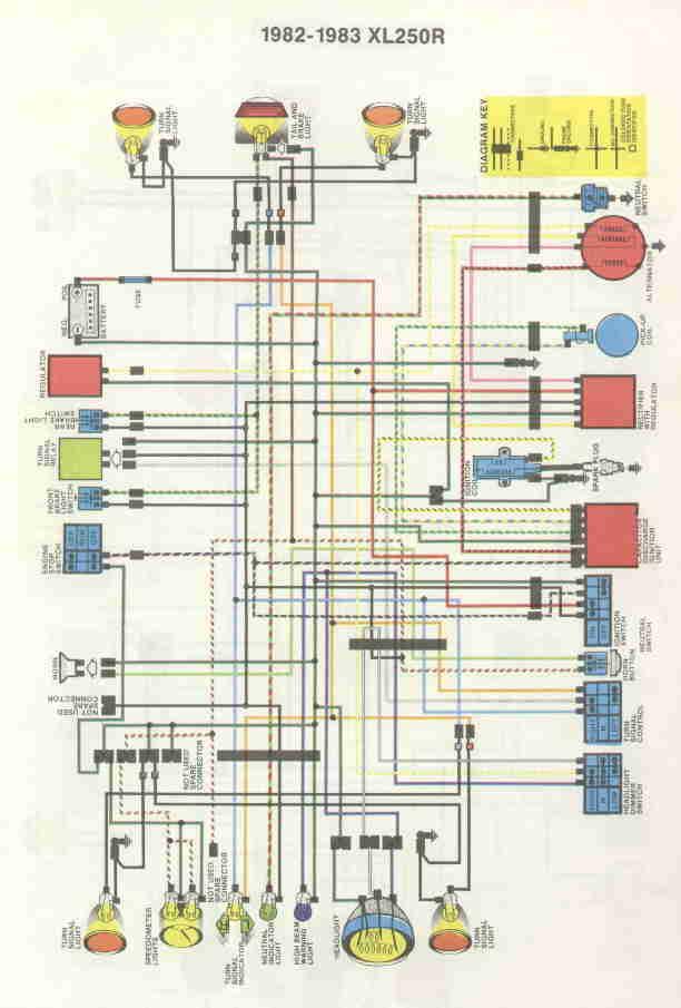 4 Stroke Basic Motorcycle Wiring Diagram - 6jheemmvv