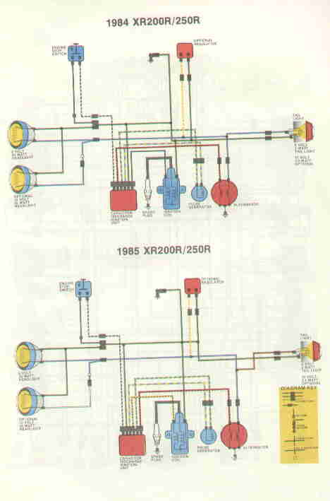 84 Honda Xr200 Wiring Diagram Wiring Schematic Diagram