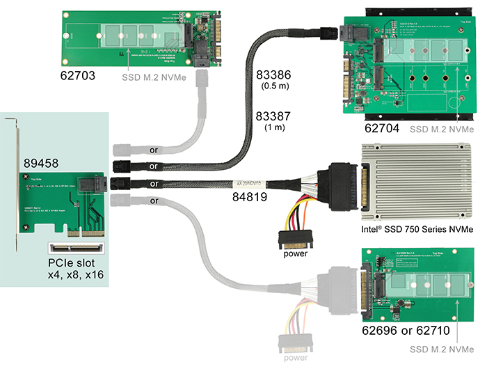 Delock Products 89458 Delock PCI Express x4 Card \u003e 1 x internal SFF