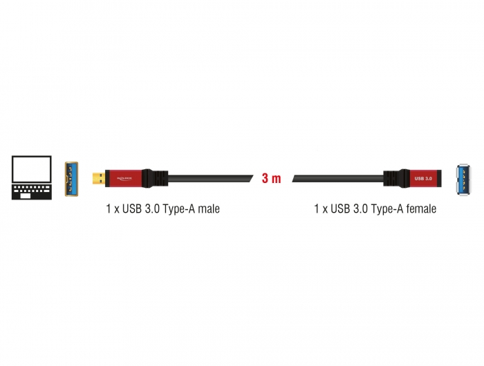 additional power supply for usb devices